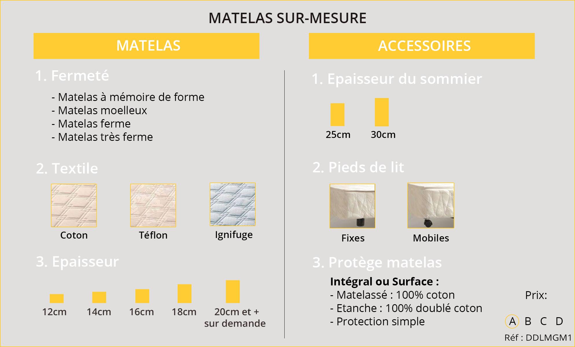 Rideaux-Hôtels Matelas Sur-Mesure